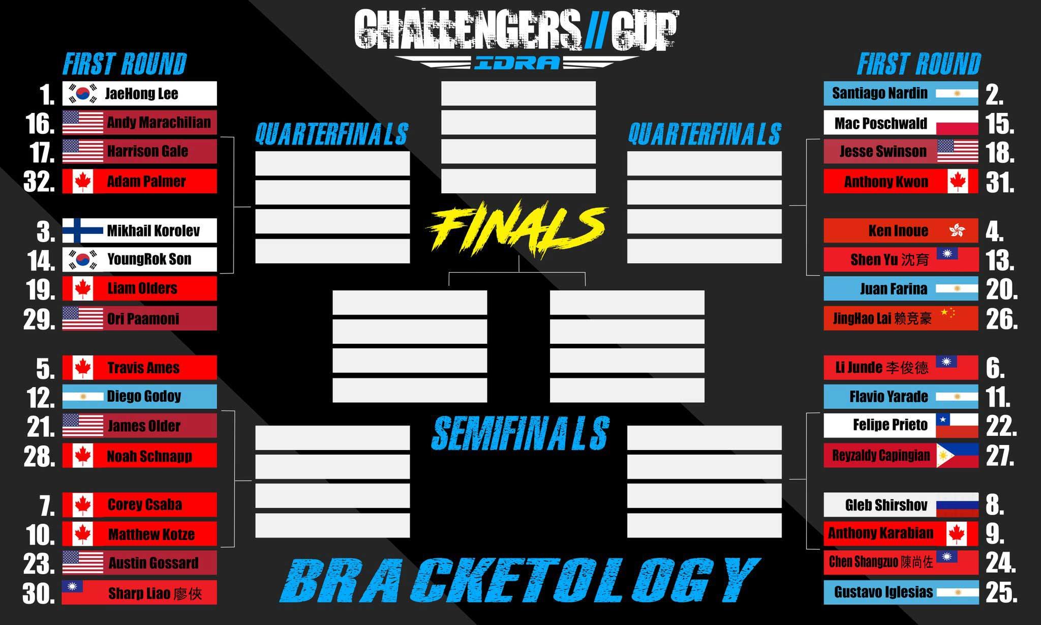 IDRA Drone Racing 2017 Challengers Cup Championship Field
