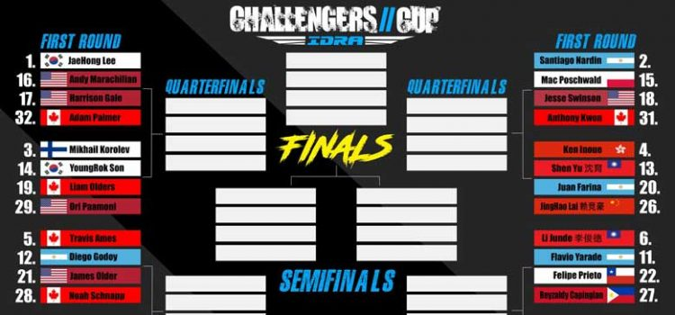 IDRA Drone Racing 2017 Challengers Cup Finals Field Set